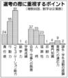 Syushokuindex1mainichi