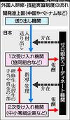 Osk200808300122asahi