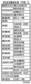 T2009081226misyukakuryou