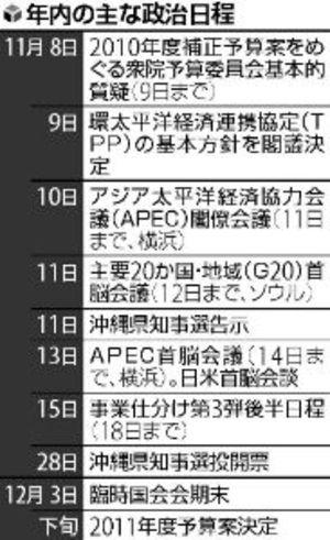 201011085714611n_yomiuri