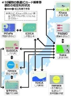 201012183136171nyomiuri