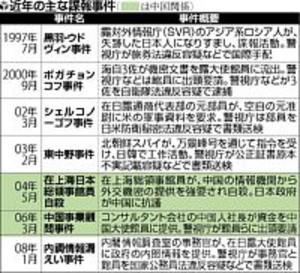 20120529yomiurib