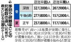 201208290171861n_yomiuri