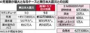 201208290172251n_yomiuri
