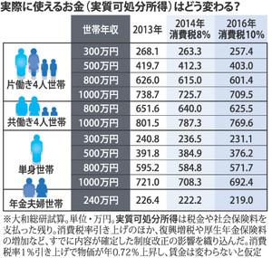 20131002mainichi