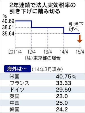 20140603nikkei_2