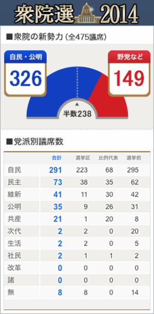 20141215nikkei_volt_3